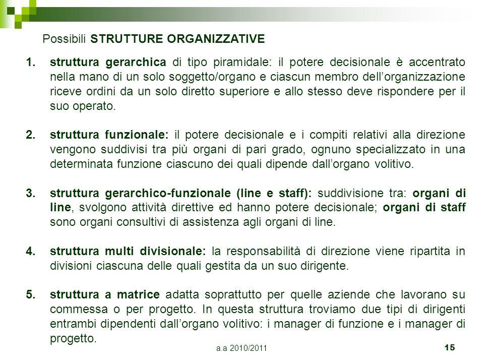 a.a 2010/2011 15 Possibili STRUTTURE ORGANIZZATIVE 1.struttura gerarchica di tipo piramidale: il potere decisionale è accentrato nella mano di un solo