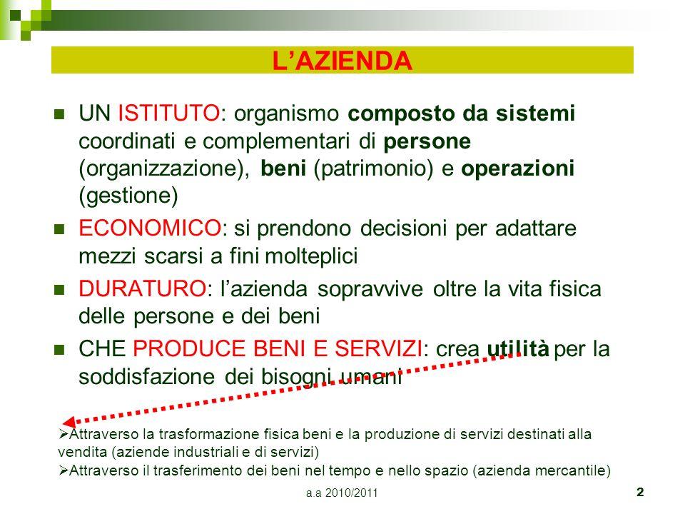 a.a 2010/2011 2 LAZIENDA UN ISTITUTO: organismo composto da sistemi coordinati e complementari di persone (organizzazione), beni (patrimonio) e operaz