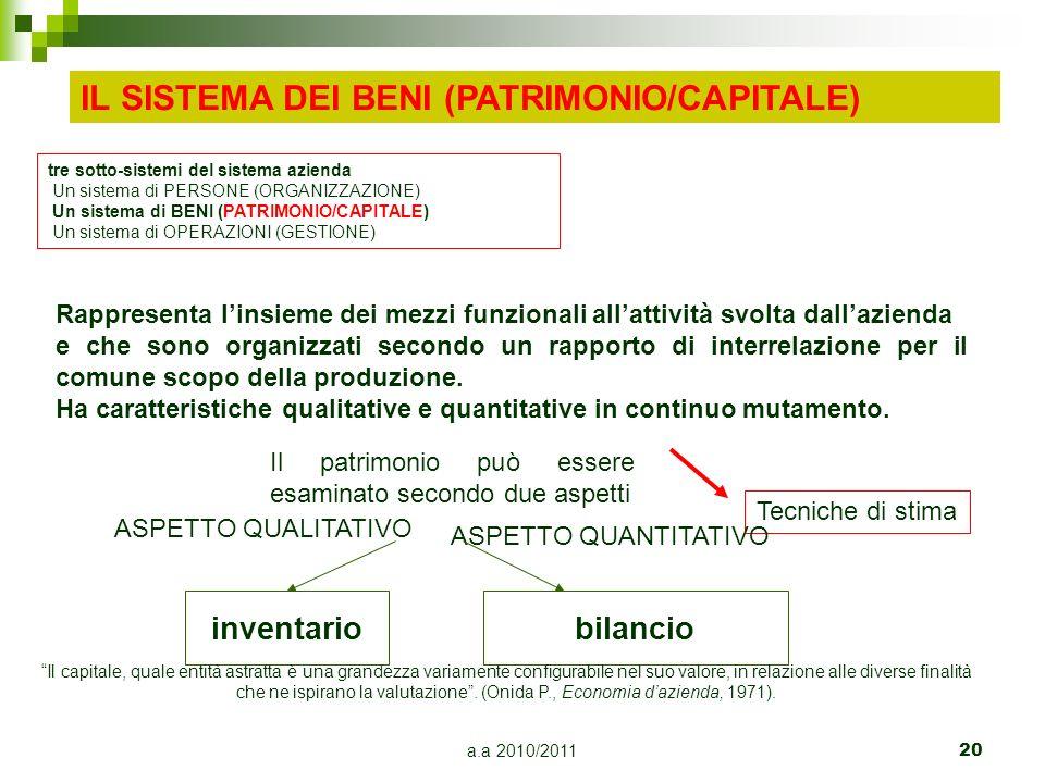 a.a 2010/2011 20 Rappresenta linsieme dei mezzi funzionali allattività svolta dallazienda e che sono organizzati secondo un rapporto di interrelazione