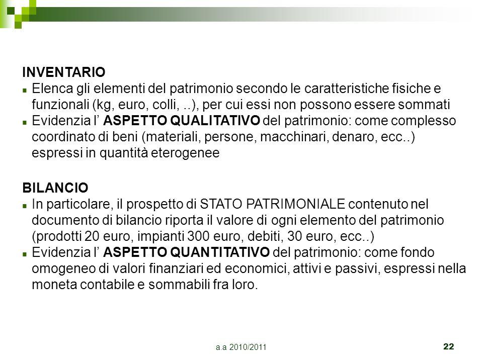 a.a 2010/2011 22 INVENTARIO n Elenca gli elementi del patrimonio secondo le caratteristiche fisiche e funzionali (kg, euro, colli,..), per cui essi no