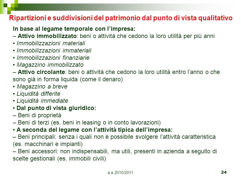 a.a 2010/2011 24 Ripartizioni e suddivisioni del patrimonio dal punto di vista qualitativo In base al legame temporale con limpresa: – Attivo immobili