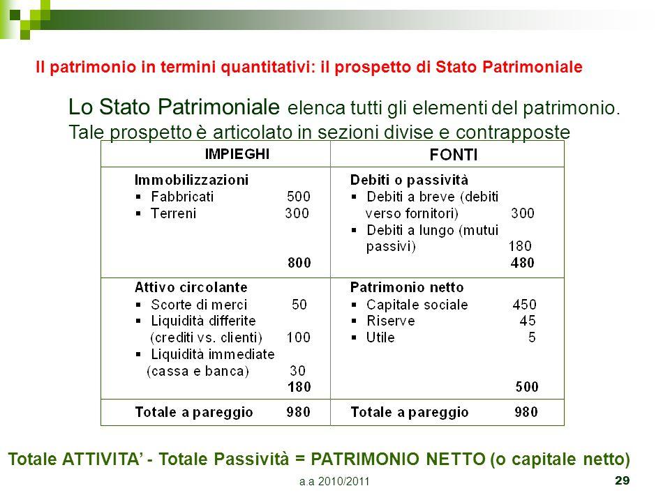 a.a 2010/2011 29 Il patrimonio in termini quantitativi: il prospetto di Stato Patrimoniale Lo Stato Patrimoniale elenca tutti gli elementi del patrimo