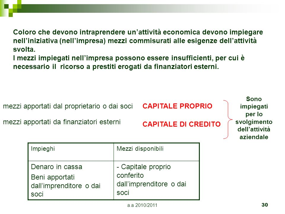 a.a 2010/2011 30 Coloro che devono intraprendere unattività economica devono impiegare nelliniziativa (nellimpresa) mezzi commisurati alle esigenze de