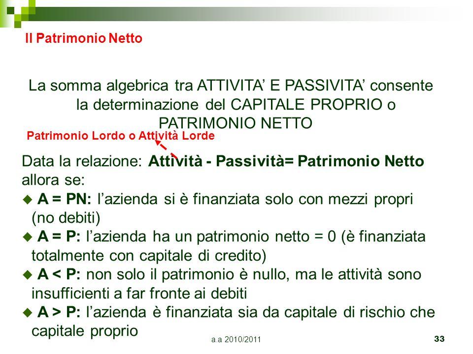 a.a 2010/2011 33 Il Patrimonio Netto La somma algebrica tra ATTIVITA E PASSIVITA consente la determinazione del CAPITALE PROPRIO o PATRIMONIO NETTO Da