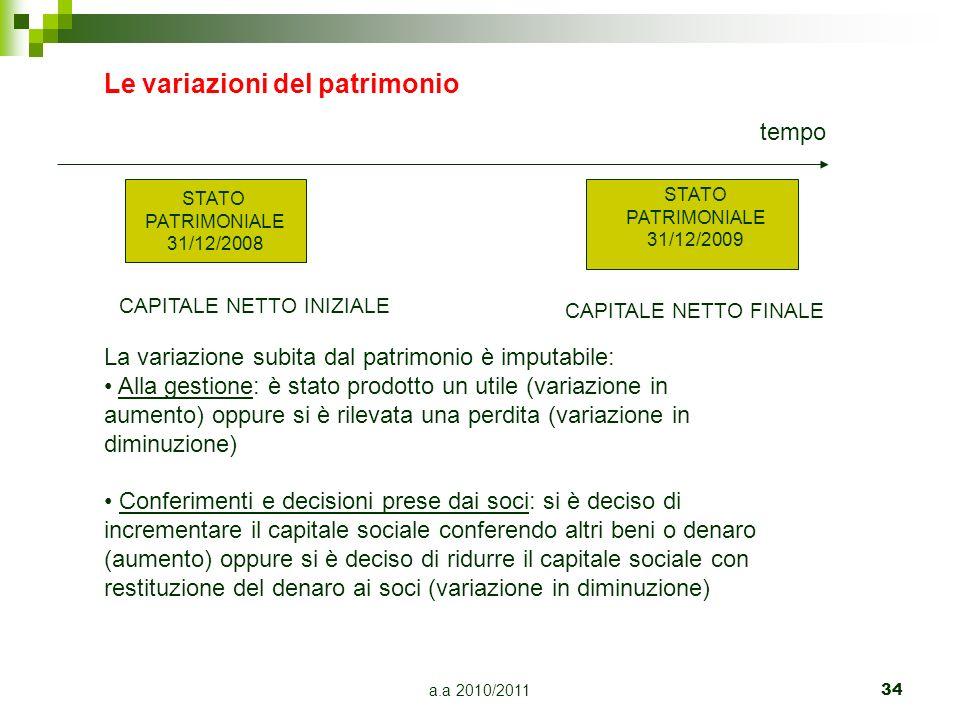 a.a 2010/2011 34 Le variazioni del patrimonio La variazione subita dal patrimonio è imputabile: Alla gestione: è stato prodotto un utile (variazione i