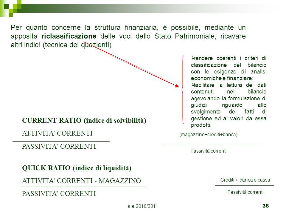 a.a 2010/2011 38 CURRENT RATIO (indice di solvibilità) ATTIVITA CORRENTI PASSIVITA CORRENTI QUICK RATIO (indice di liquidità) ATTIVITA CORRENTI - MAGA