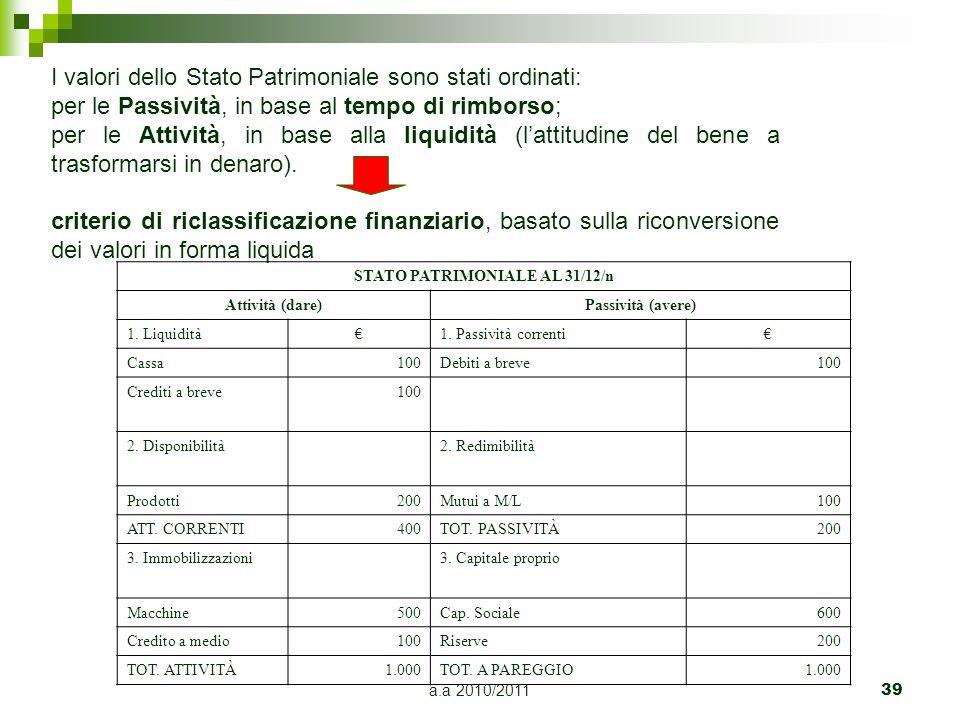 a.a 2010/2011 39 I valori dello Stato Patrimoniale sono stati ordinati: per le Passività, in base al tempo di rimborso; per le Attività, in base alla