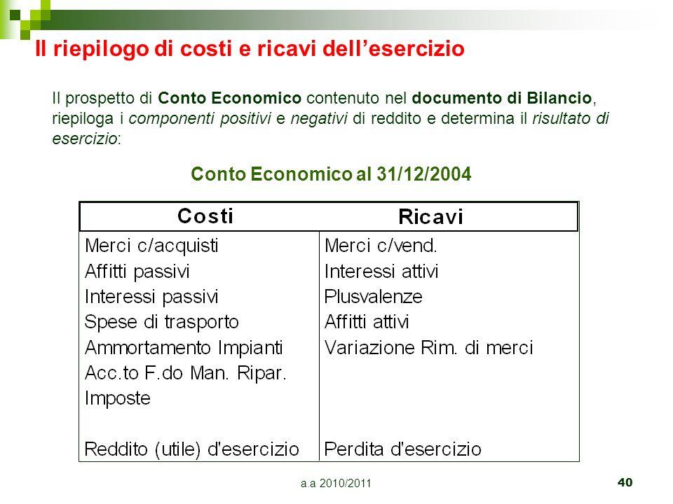 a.a 2010/2011 40 Il prospetto di Conto Economico contenuto nel documento di Bilancio, riepiloga i componenti positivi e negativi di reddito e determin