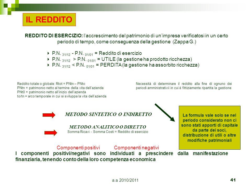 a.a 2010/2011 41 REDDITO DI ESERCIZIO: laccrescimento del patrimonio di unimpresa verificatosi in un certo periodo di tempo, come conseguenza della ge