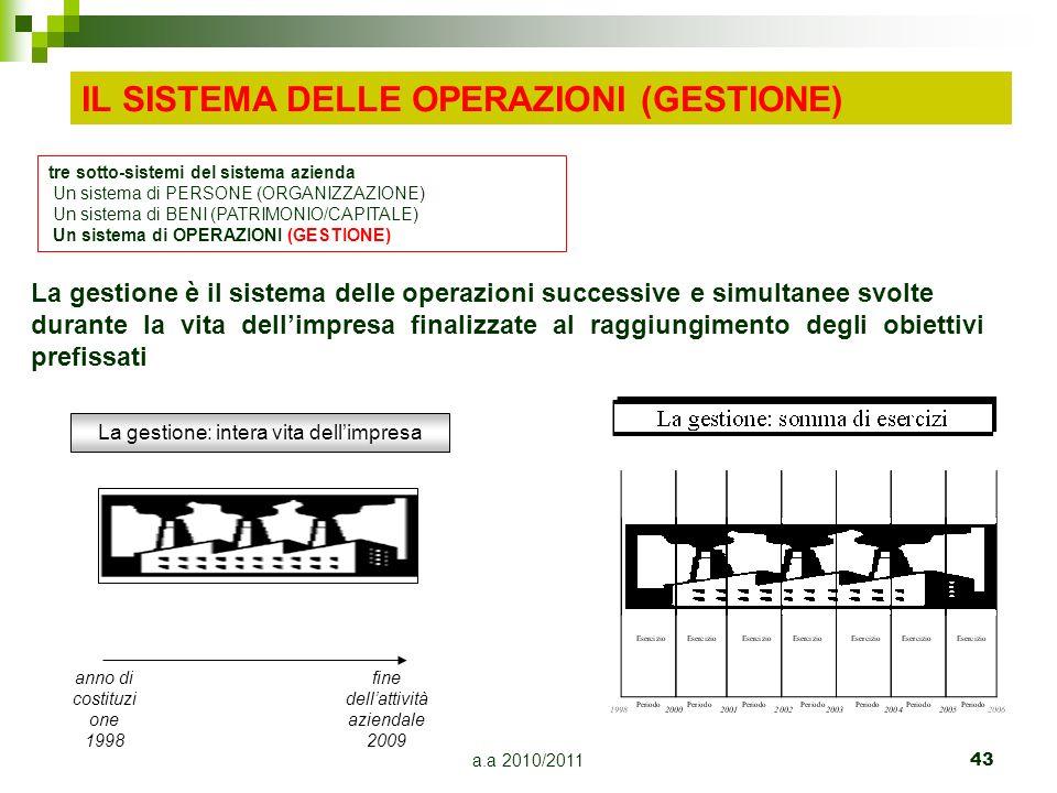 a.a 2010/2011 43 IL SISTEMA DELLE OPERAZIONI (GESTIONE) tre sotto-sistemi del sistema azienda Un sistema di PERSONE (ORGANIZZAZIONE) Un sistema di BEN
