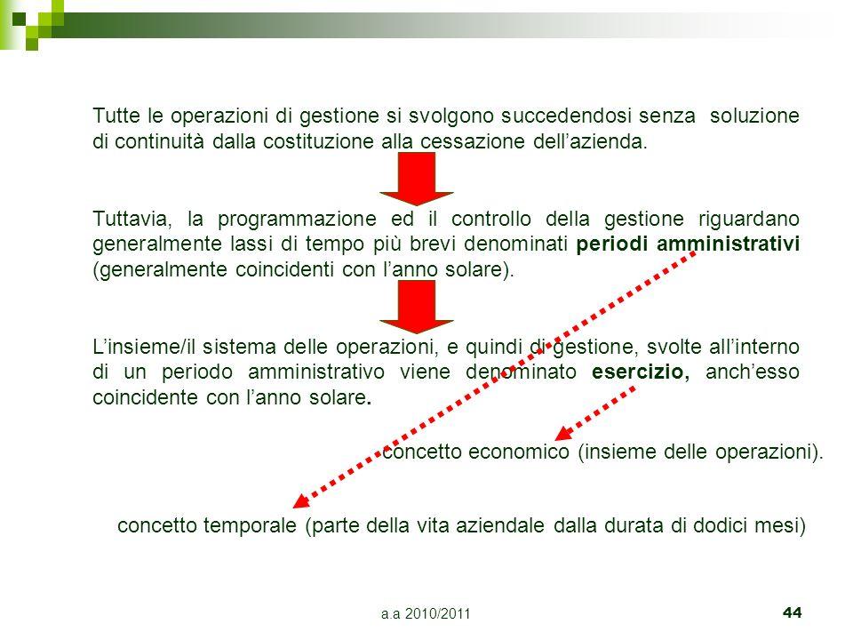 a.a 2010/2011 44 Tutte le operazioni di gestione si svolgono succedendosi senza soluzione di continuità dalla costituzione alla cessazione dellazienda