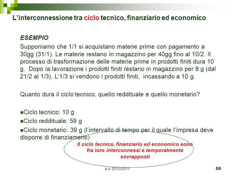 a.a 2010/2011 50 ESEMPIO Supponiamo che 1/1 si acquistano materie prime con pagamento a 30gg (31/1). Le materie restano in magazzino per 40gg fino al