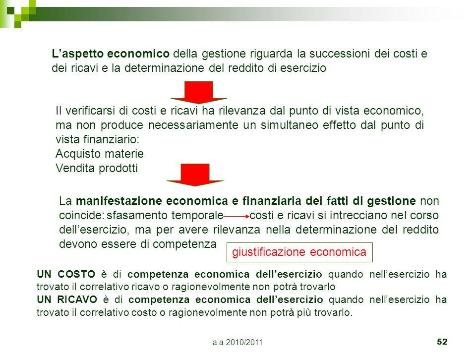 a.a 2010/2011 52 Laspetto economico della gestione riguarda la successioni dei costi e dei ricavi e la determinazione del reddito di esercizio Il veri