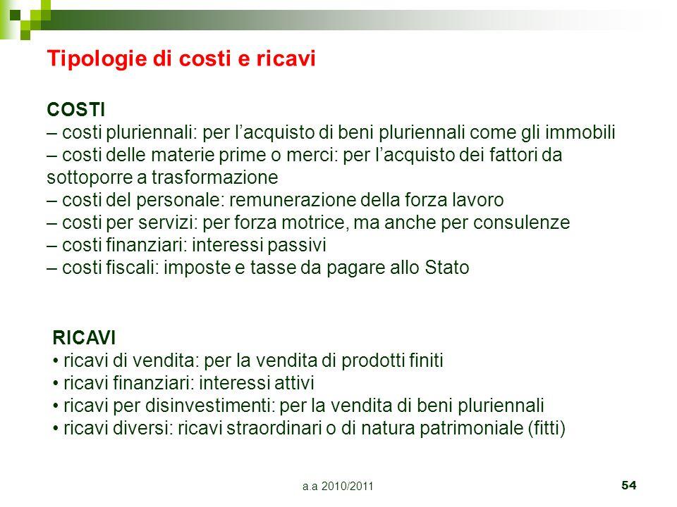 a.a 2010/2011 54 Tipologie di costi e ricavi COSTI – costi pluriennali: per lacquisto di beni pluriennali come gli immobili – costi delle materie prim