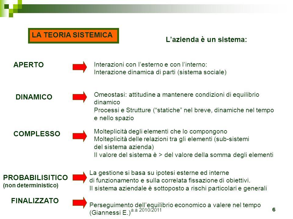 a.a 2010/2011 6 LA TEORIA SISTEMICA Lazienda è un sistema: APERTO DINAMICO COMPLESSO PROBABILISITICO (non deterministico) FINALIZZATO Interazioni con