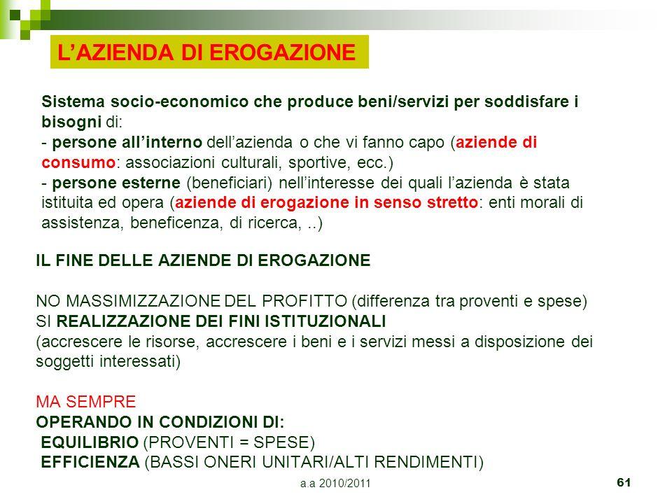a.a 2010/2011 61 IL FINE DELLE AZIENDE DI EROGAZIONE NO MASSIMIZZAZIONE DEL PROFITTO (differenza tra proventi e spese) SI REALIZZAZIONE DEI FINI ISTIT
