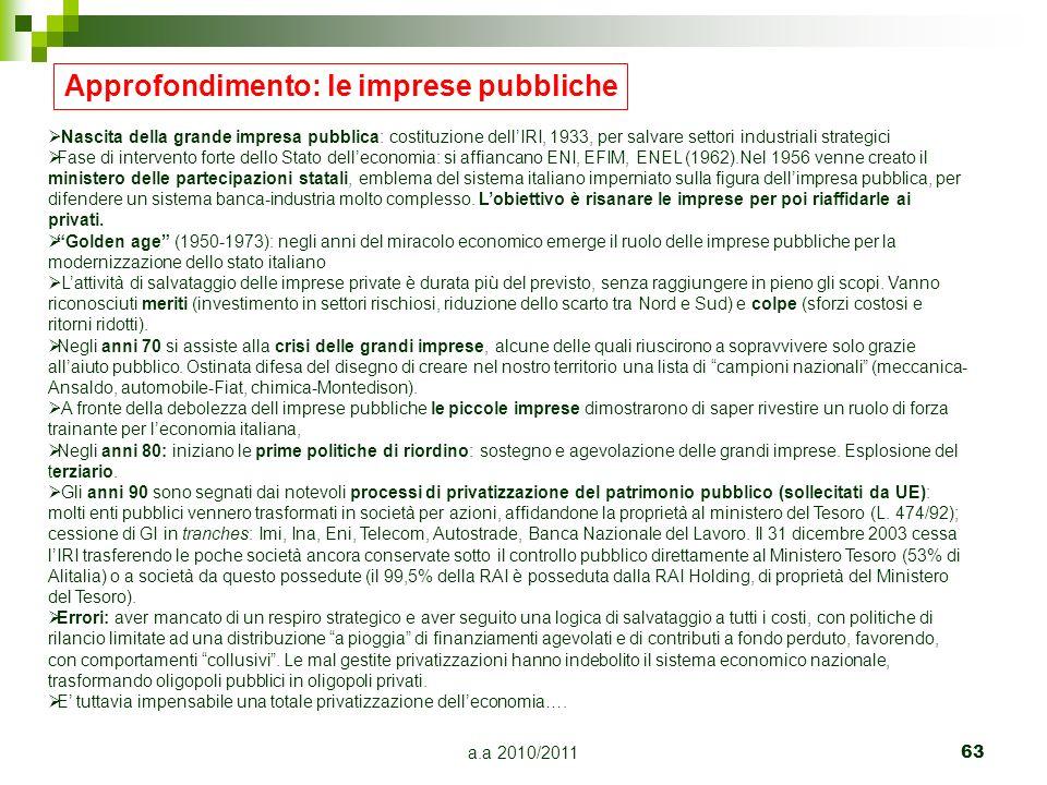 a.a 2010/2011 63 Approfondimento: le imprese pubbliche Nascita della grande impresa pubblica: costituzione dellIRI, 1933, per salvare settori industri