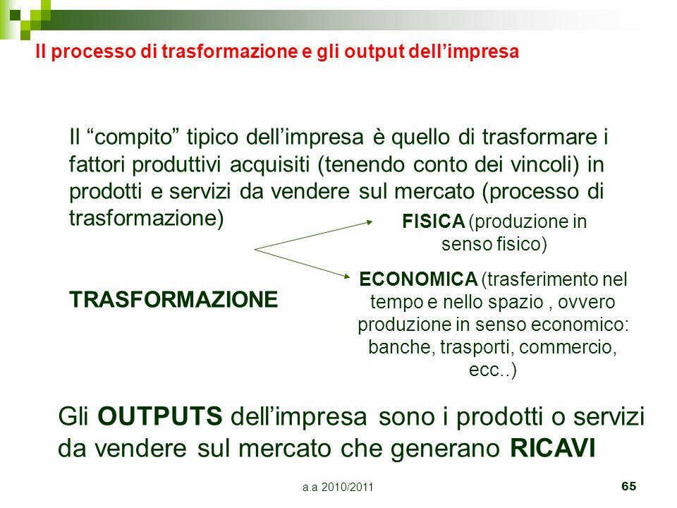 a.a 2010/2011 65 Il processo di trasformazione e gli output dellimpresa Il compito tipico dellimpresa è quello di trasformare i fattori produttivi acq
