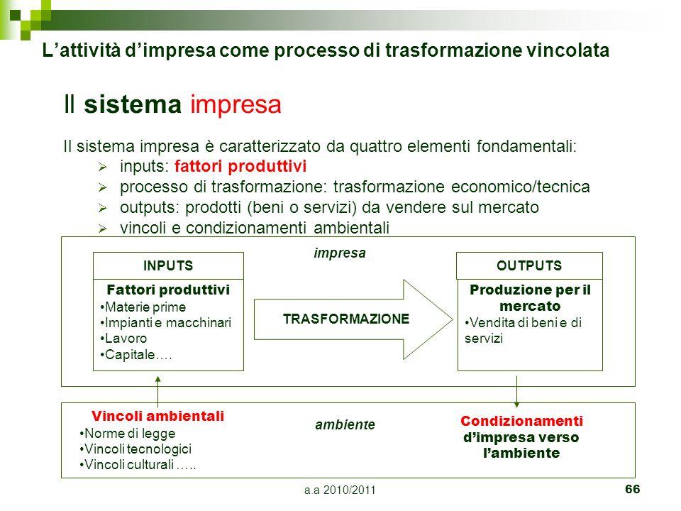a.a 2010/2011 66 Lattività dimpresa come processo di trasformazione vincolata Il sistema impresa Il sistema impresa è caratterizzato da quattro elemen