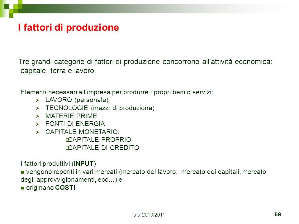 a.a 2010/2011 68 I fattori di produzione Tre grandi categorie di fattori di produzione concorrono allattività economica: capitale, terra e lavoro. Ele