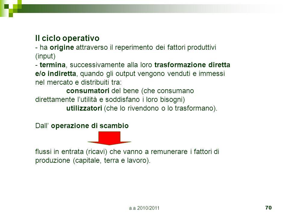 a.a 2010/2011 70 Il ciclo operativo - ha origine attraverso il reperimento dei fattori produttivi (input) - termina, successivamente alla loro trasfor