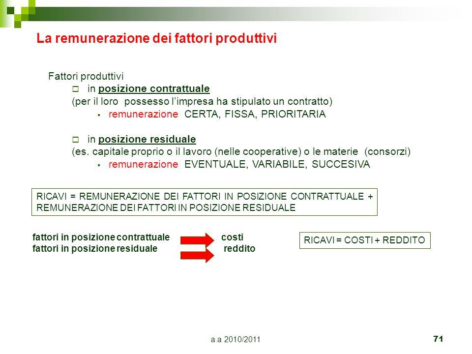 a.a 2010/2011 71 La remunerazione dei fattori produttivi Fattori produttivi in posizione contrattuale (per il loro possesso limpresa ha stipulato un c