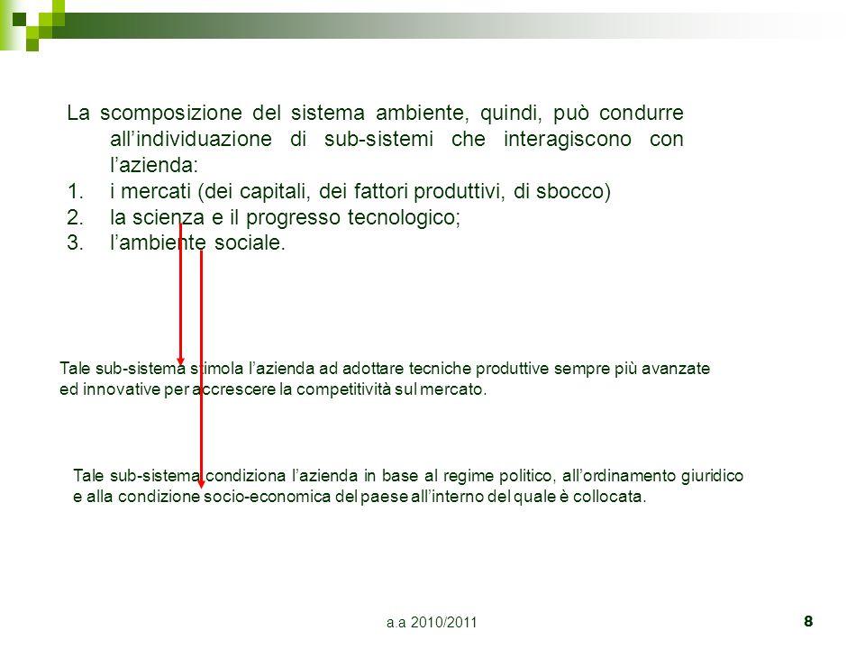 a.a 2010/2011 8 La scomposizione del sistema ambiente, quindi, può condurre allindividuazione di sub-sistemi che interagiscono con lazienda: 1.i merca