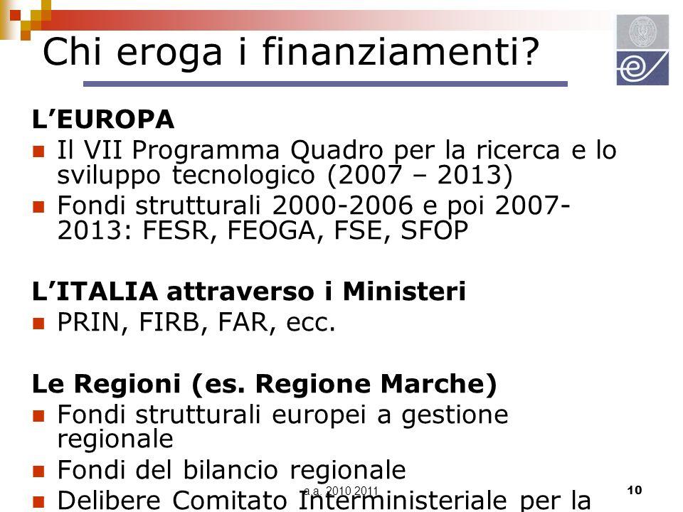 a.a. 2010 201110 LEUROPA Il VII Programma Quadro per la ricerca e lo sviluppo tecnologico (2007 – 2013) Fondi strutturali 2000-2006 e poi 2007- 2013: