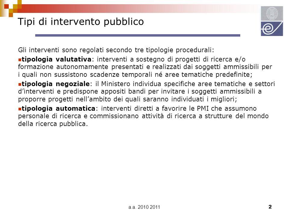 a.a. 2010 20112 Tipi di intervento pubblico Gli interventi sono regolati secondo tre tipologie procedurali: tipologia valutativa: interventi a sostegn