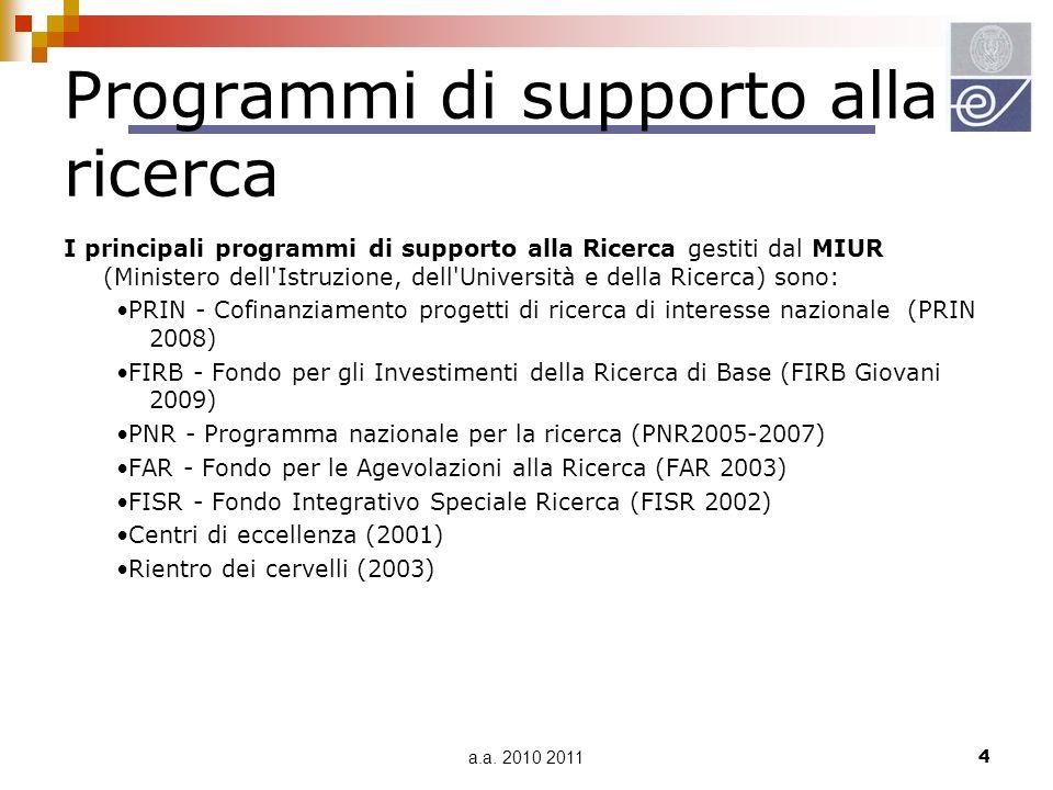 a.a. 2010 20114 Programmi di supporto alla ricerca I principali programmi di supporto alla Ricerca gestiti dal MIUR (Ministero dell'Istruzione, dell'U