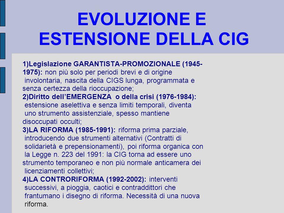 EVOLUZIONE E ESTENSIONE DELLA CIG 1)Legislazione GARANTISTA-PROMOZIONALE (1945- 1975): non più solo per periodi brevi e di origine involontaria, nasci