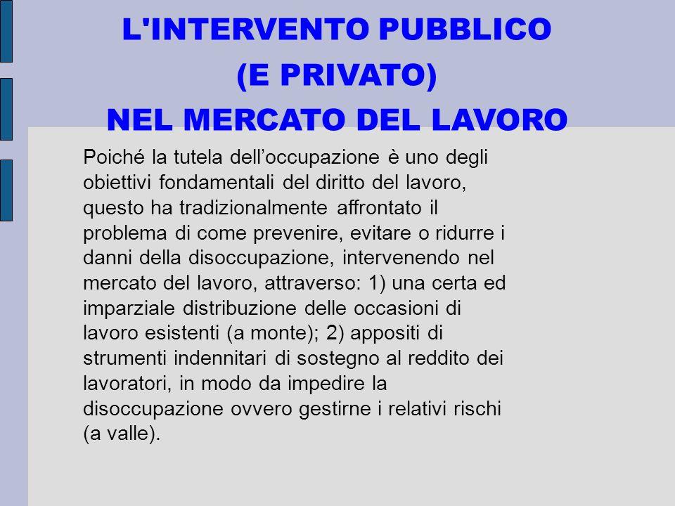 L'INTERVENTO PUBBLICO (E PRIVATO) NEL MERCATO DEL LAVORO Poiché la tutela delloccupazione è uno degli obiettivi fondamentali del diritto del lavoro, q