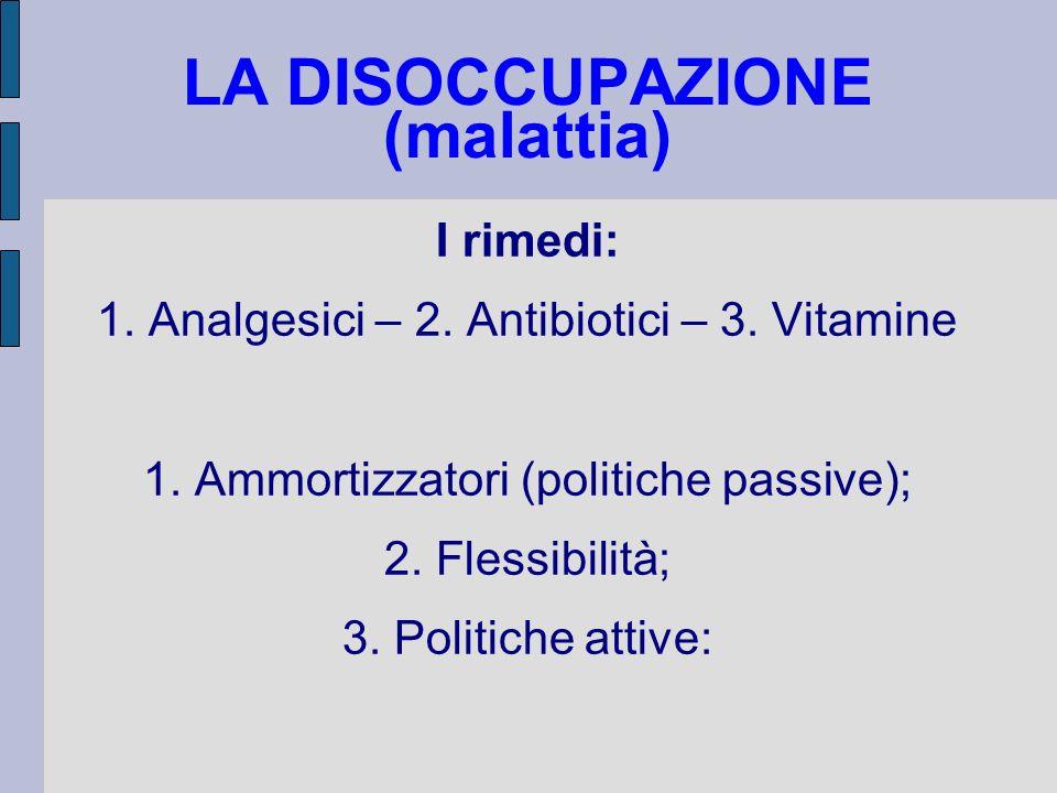 LA DISOCCUPAZIONE (malattia) I rimedi: 1. Analgesici – 2. Antibiotici – 3. Vitamine 1. Ammortizzatori (politiche passive); 2. Flessibilità; 3. Politic