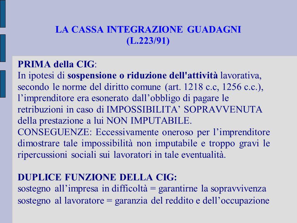 LA CASSA INTEGRAZIONE GUADAGNI (L.223/91) PRIMA della CIG: In ipotesi di sospensione o riduzione dell'attività lavorativa, secondo le norme del diritt