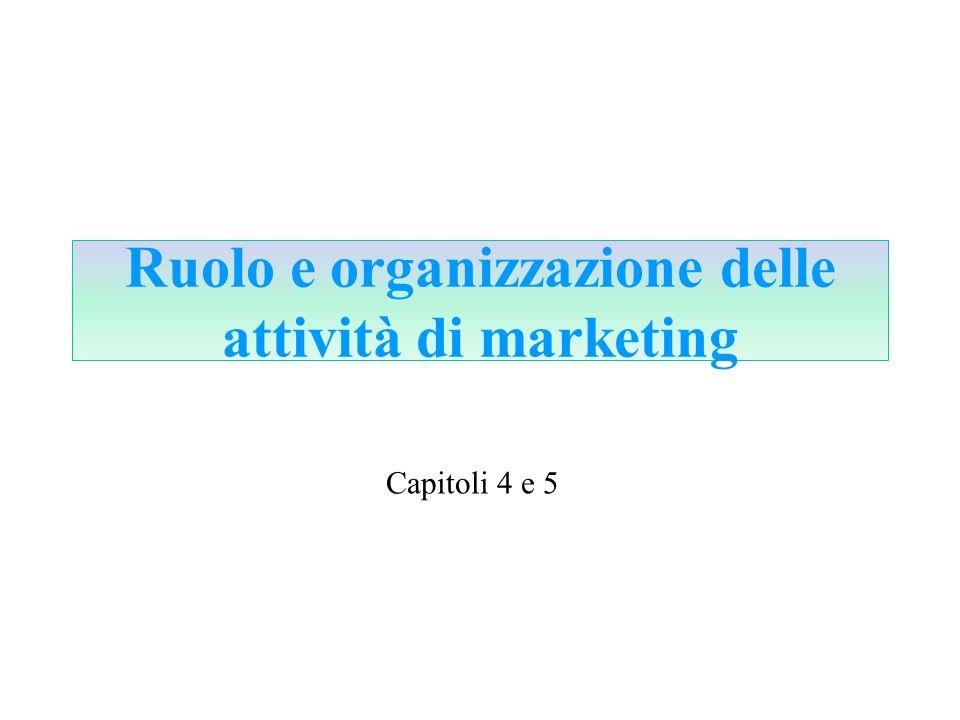 Ruolo e organizzazione delle attività di marketing Capitoli 4 e 5