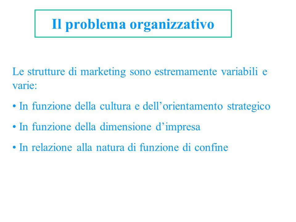 Il problema organizzativo Le strutture di marketing sono estremamente variabili e varie: In funzione della cultura e dellorientamento strategico In funzione della dimensione dimpresa In relazione alla natura di funzione di confine