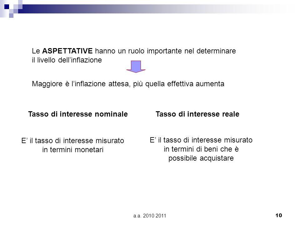 a.a. 2010 201110 Le ASPETTATIVE hanno un ruolo importante nel determinare il livello dellinflazione Maggiore è linflazione attesa, più quella effettiv