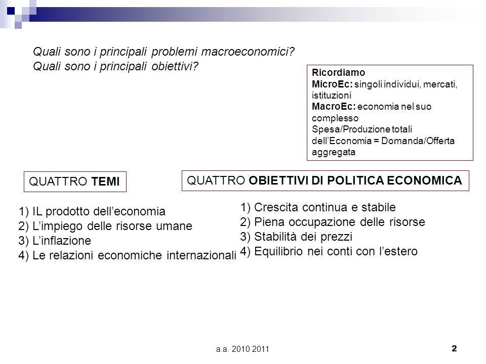 a.a. 2010 20112 Quali sono i principali problemi macroeconomici? Quali sono i principali obiettivi? 1) IL prodotto delleconomia 2) Limpiego delle riso