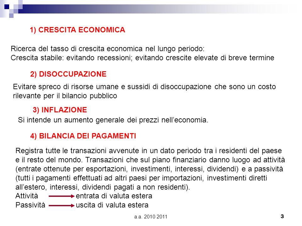 a.a. 2010 20113 1) CRESCITA ECONOMICA Ricerca del tasso di crescita economica nel lungo periodo: Crescita stabile: evitando recessioni; evitando cresc