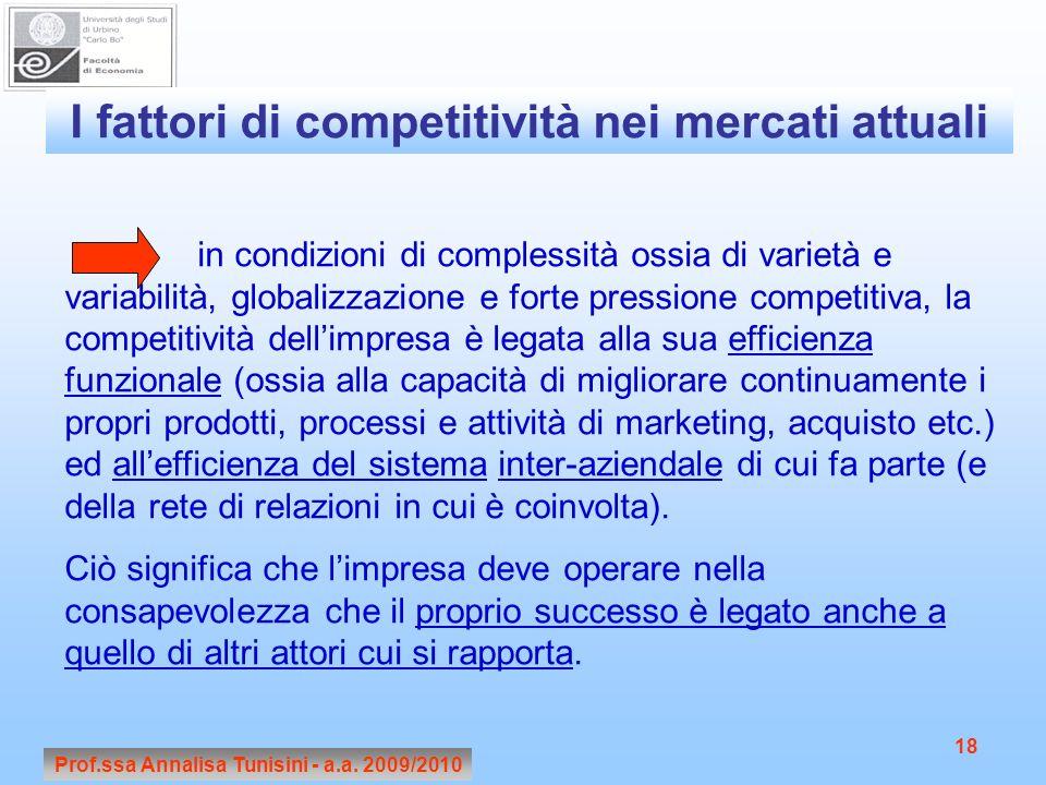 Prof.ssa Annalisa Tunisini - a.a. 2009/2010 18 I fattori di competitività nei mercati attuali in condizioni di complessità ossia di varietà e variabil