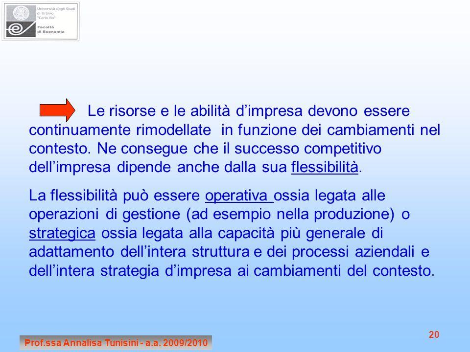 Prof.ssa Annalisa Tunisini - a.a. 2009/2010 20 Le risorse e le abilità dimpresa devono essere continuamente rimodellate in funzione dei cambiamenti ne