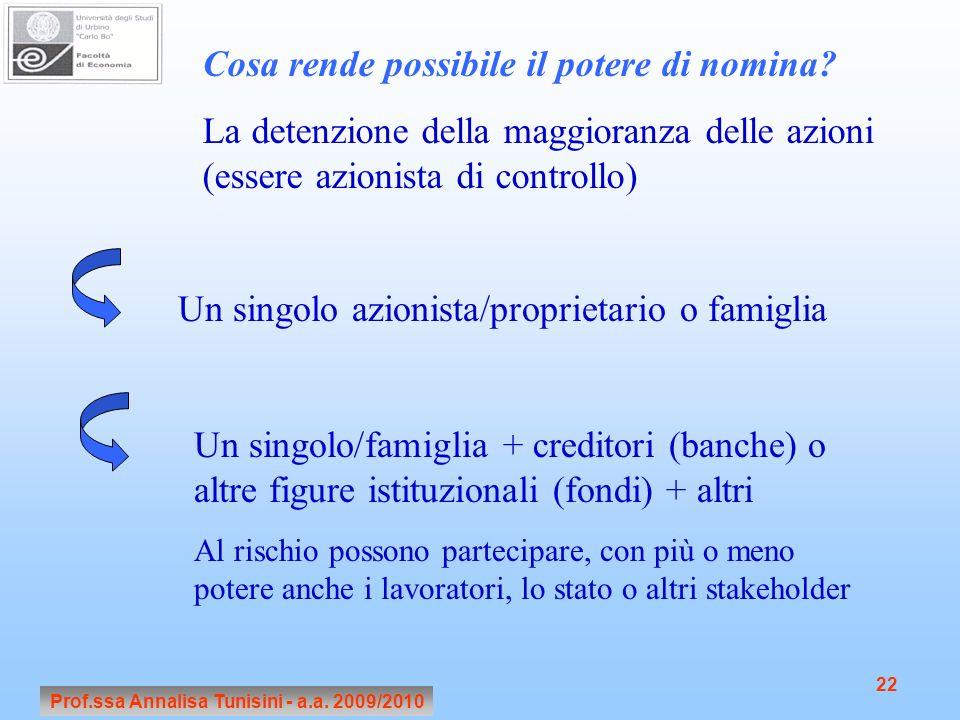 Prof.ssa Annalisa Tunisini - a.a. 2009/2010 22 Cosa rende possibile il potere di nomina? La detenzione della maggioranza delle azioni (essere azionist