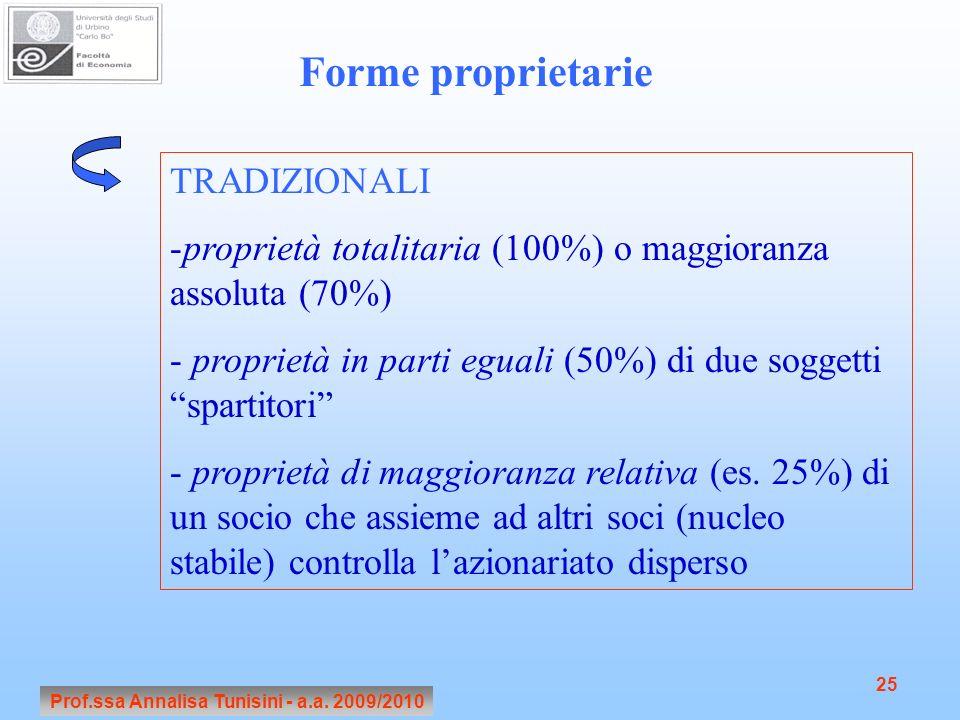 Prof.ssa Annalisa Tunisini - a.a. 2009/2010 25 Forme proprietarie TRADIZIONALI -proprietà totalitaria (100%) o maggioranza assoluta (70%) - proprietà