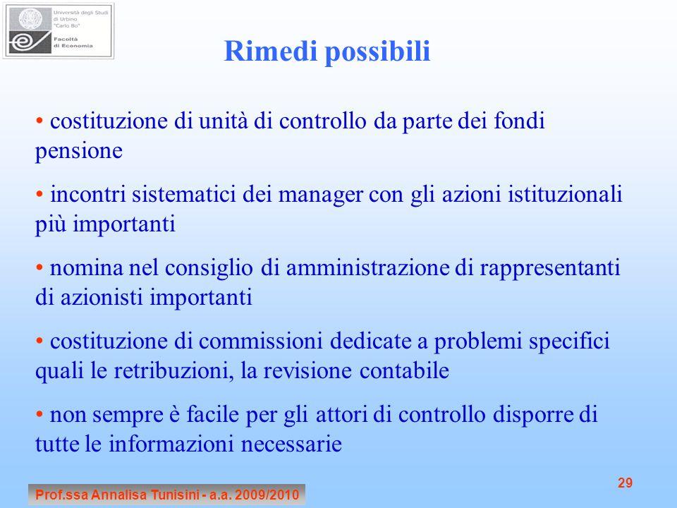 Prof.ssa Annalisa Tunisini - a.a. 2009/2010 29 Rimedi possibili costituzione di unità di controllo da parte dei fondi pensione incontri sistematici de