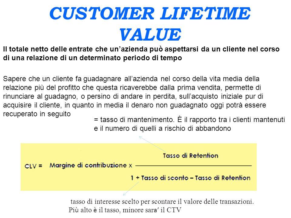 CUSTOMER LIFETIME VALUE Il totale netto delle entrate che unazienda può aspettarsi da un cliente nel corso di una relazione di un determinato periodo