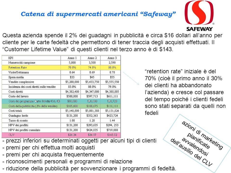 Catena di supermercati americani Safeway retention rate iniziale è del 70% (cioè il primo anno il 30% dei clienti ha abbandonato lazienda) e cresce co
