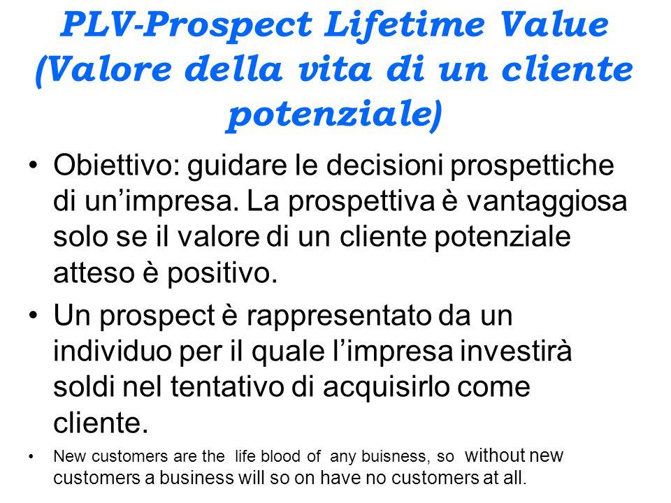 PLV-Prospect Lifetime Value (Valore della vita di un cliente potenziale) Obiettivo: guidare le decisioni prospettiche di unimpresa. La prospettiva è v