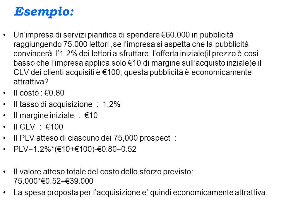 Esempio: Unimpresa di servizi pianifica di spendere 60.000 in pubblicità raggiungendo 75.000 lettori,se limpresa si aspetta che la pubblicità convince