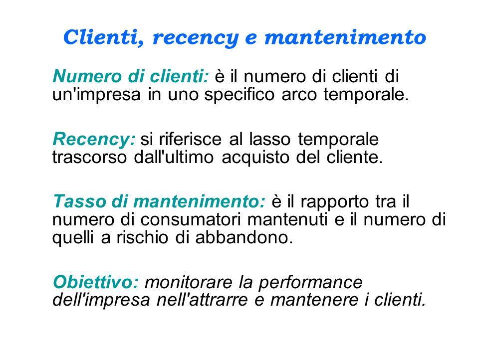 Clienti, recency e mantenimento Numero di clienti: è il numero di clienti di un'impresa in uno specifico arco temporale. Recency: si riferisce al lass