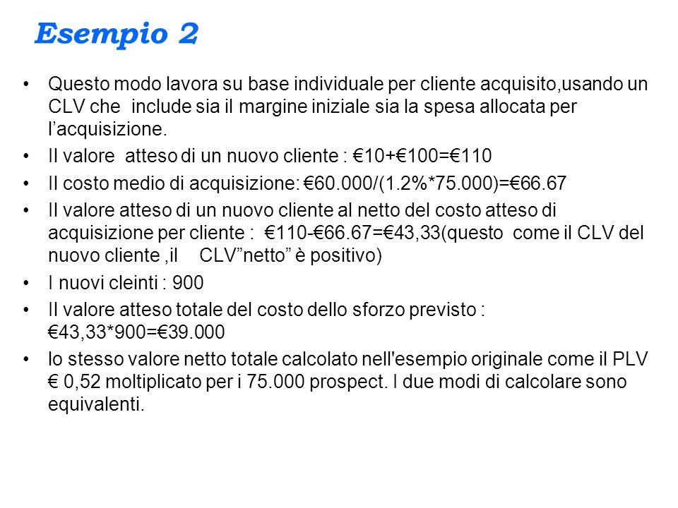 Esempio 2 Questo modo lavora su base individuale per cliente acquisito,usando un CLV che include sia il margine iniziale sia la spesa allocata per lac